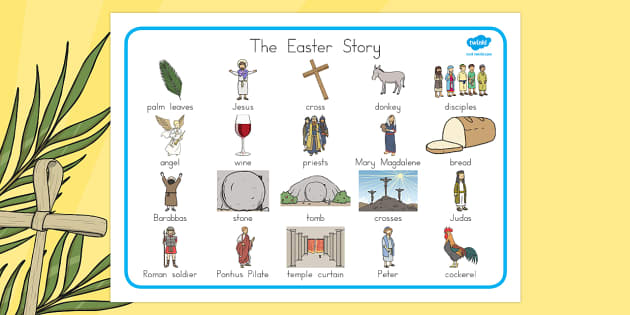 The Easter Story Word Mat - keyword mat, religion, RE, easter