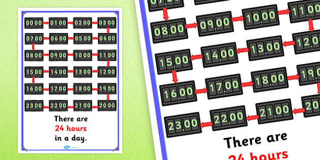 Visual Prompts Display Poster Hours in a Day Year 2 KS1 Maths - prompt