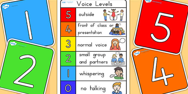 Voice Labels Wall Chart - voice level, loud, volume, volume chart