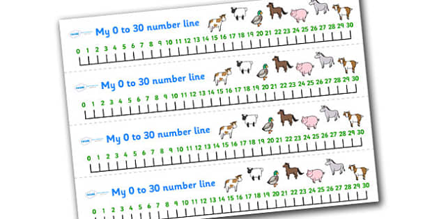 0-30 Number Line (Farm) - Counting, Numberline, Number line, Counting on, Counting back, farm, pig, cow, chicken, goat, tractor, farmer, chicken, goat, sheep, hay, milk, eggs