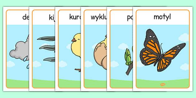 Plakaty na gazetkę Wiosna po polsku - pory roku, przyroda