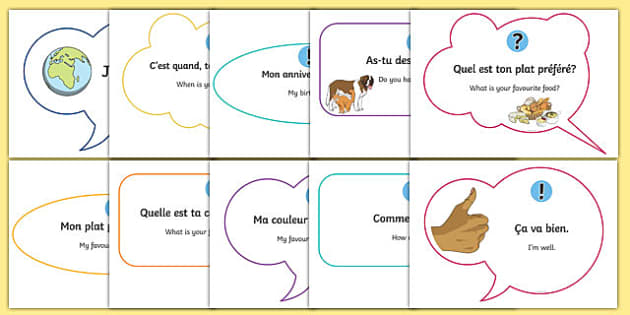 French Basic Phrase Posters - MFL, French, Modern Foreign Languages, basic phrases in French, foundation, languages, display, francais
