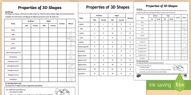 Properties of 3D Shapes Activity Sheet - 3d shapes, properties, fact of the day, activity, worksheet