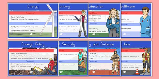 Republican vs. Democrat Views Display Facts Posters