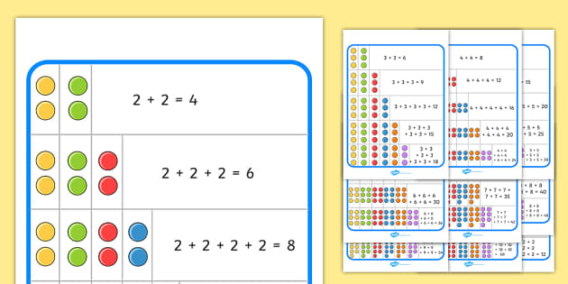 Arrays Display Posters  - add, count, counting aid, repeated addition, arrays, times tables, Addition, array, repeated addition, skip counting, pattern, numeracy, addition, arrays