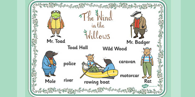 The Wind in the Willows Word Mat - The Wind in the Willows, words