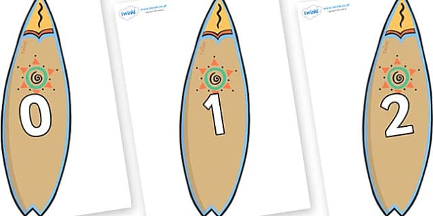 Numbers 0-100 on Surf Boards - 0-100, foundation stage numeracy, Number recognition, Number flashcards, counting, number frieze, Display numbers, number posters