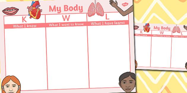 My Body Topic KWL Grid - my body, topic, kwl, grid, know, learn