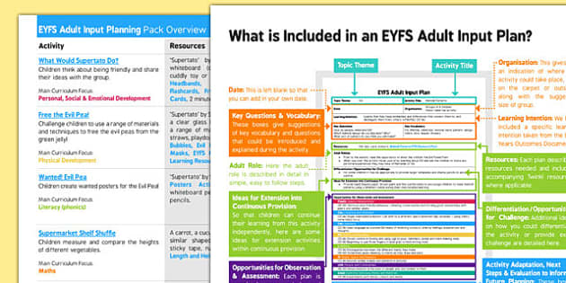 EYFS Adult Input Planning and Resource Pack Overview to Support Teaching on Supertato