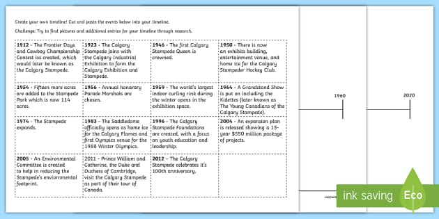 Calgary Stampede Timeline Activity Sheets - Calgary Stampede Resources