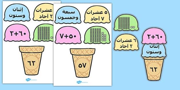 نشاط الأيسكريم لمطابقة القيمة المكانية - رياضيات، حساب، وسائل