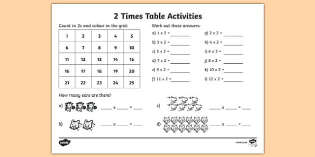 2 Times Table Activity Sheet 2 times tables counting 2s 2s – 2s Multiplication Worksheet