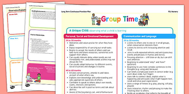 Group Time Continuous Provision Plan Posters Nursery FS1 - early years