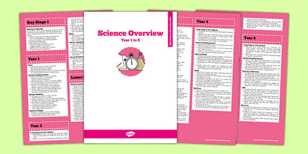 2014 Curriculum Overview Booklet Science - science, curriculum