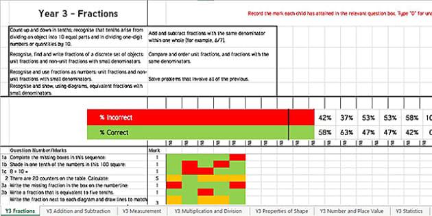 Year 3 Term 1 Maths Assessment Tracker Spreadsheet - year 3, term 1, maths, assessment, tracker, spreadsheet