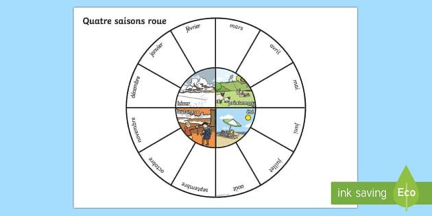 Quatre Saisons Roue Four Seasons Wheel - french, seasons, weather, wheel, visual aids, aids