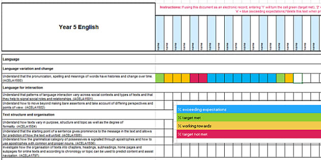 Australian Curriculum Year 5 English Assessment Tracker-Australia