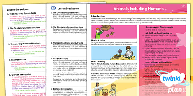 PlanIt - Science Year 6 - Animals Including Humans Planning Overview CfE - planit, science, year 6, overview, cfe