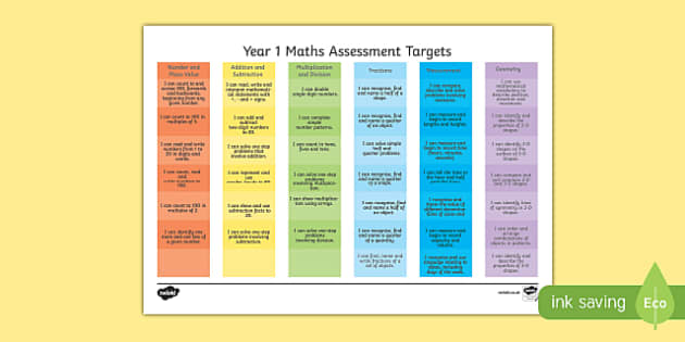 Year 1 Maths Assessment Posters - maths, assessment, poster