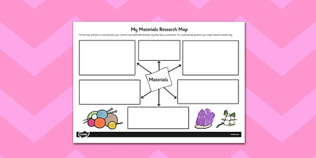 Materials Themed Research Map - research map, research, map