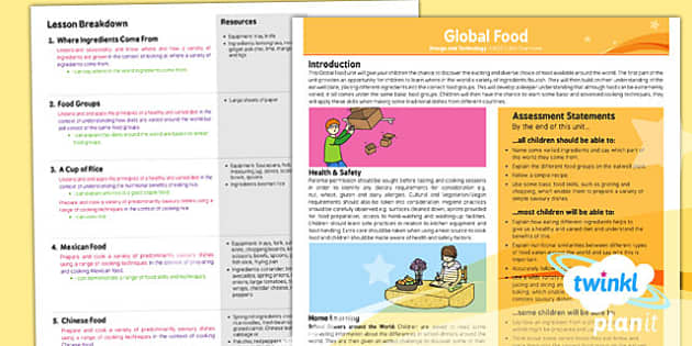 PlanIt - DT UKS2 - Global Food Planning Overview - planit, dt, unit