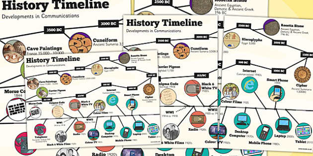 History of Communication Timeline - history, communication, time