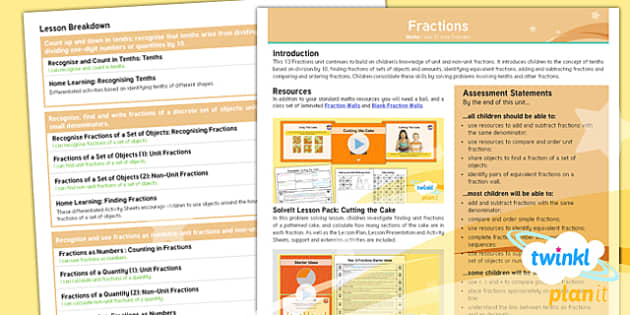 PlanIt Y3 Fractions Unit Overview - planit, year 3, fractions, maths, overview