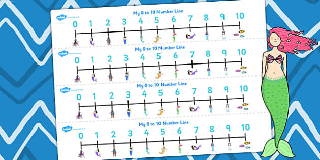 The Little Mermaid Number Lines 0 10 - count, counting aid, maths