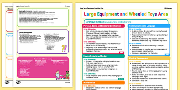 Large Equipment and Wheeled Toys Continuous Provision Plan Poster Nursery FS1 - Continuous provision, EYFS planning, early years planning, long term plan