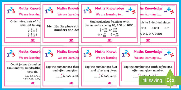 Knowledge Stage 7 WALT Display Posters - WALT cards for NZ Mathematics, Stage 7, Numeracy Project, NZ Maths, Number Knowledge, Stage 7 Number