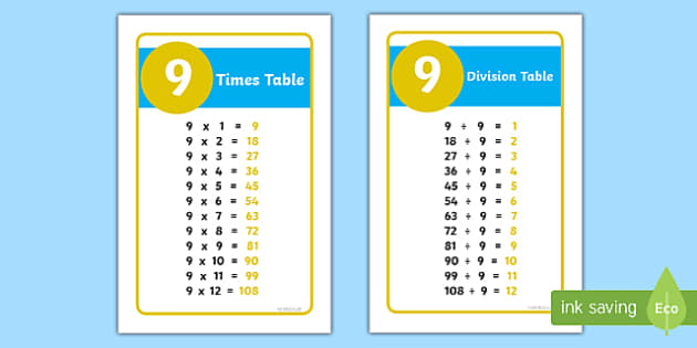 IKEA Tolsby 9 Times and Division Table Prompt Frame - ikea tolsby frame, ikea tolsby, frame, times tables, times table, division tables, division table, prompt frame, prompt