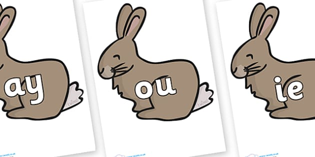 Phase 5 Phonemes on Rabbit - Phonemes, phoneme, Phase 5, Phase five, Foundation, Literacy, Letters and Sounds, DfES, display