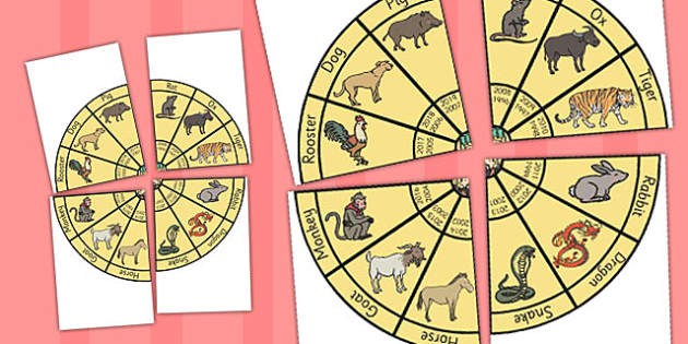 Chinese Zodiac Wheel Large Display Cut Out - chinese, zodiac