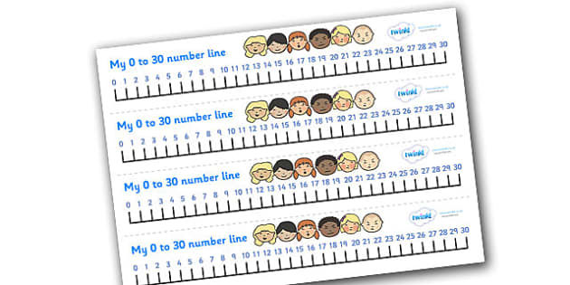 0-30 Number Line (Ourselves) - Counting, Numberline, Number line, Counting on, Counting back, ourselves, all about me, my body, senses, emotions, family, body, growth