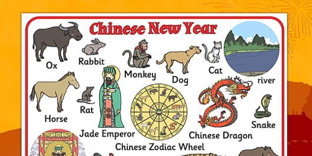 Chinese's New Year Story Word Mat - Mats, Literacy, Words, Visual