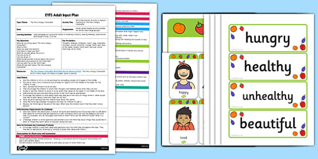 Mind Map Starter Activity EYFS Adult Input Plan and Resource Pack to Support Teaching on The Very Hungry Caterpillar - EYFS, Early Years planning, adult led, Eric Carle, minibeasts, butterfly, days of the week.