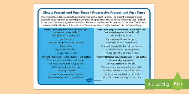 Year 2 SPaG Present, Past and Progressive Tenses Word Mat
