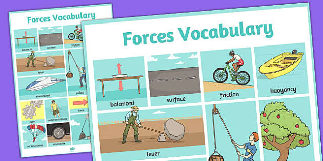 Forces Vocabulary Poster - vocabulary, poster, forces, science