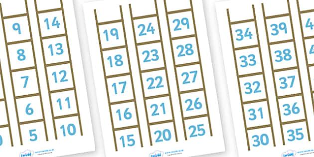 Number Ladder (0-100) - 0-100, Maths, Math, number ladder, numbertrack, numberline, counting, Number line, Counting on, Counting back