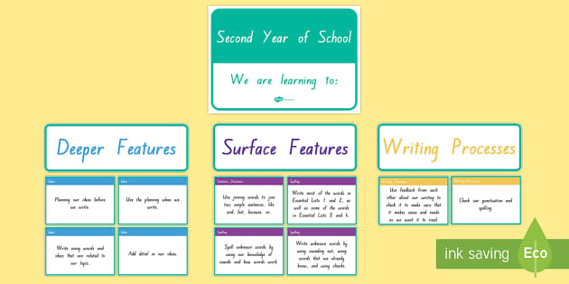 New Zealand Writing, Second Year of Schoo,l We Are Learning, Display Pack