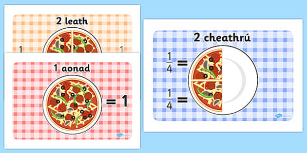 Pizza Fractions Gaeilge - gaeilge, irish, pizza, fractions, display, posters