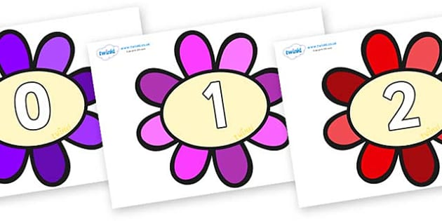 Numbers 0-31 on Flowers - 0-31, foundation stage numeracy, Number recognition, Number flashcards, counting, number frieze, Display numbers, number posters