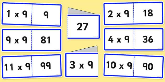 9 Times Table Cards - multiplication, nine, visual, numeracy, times table, times tables