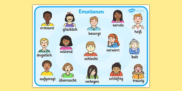 Emotions Word Card German - Language, German, emotion, visuals