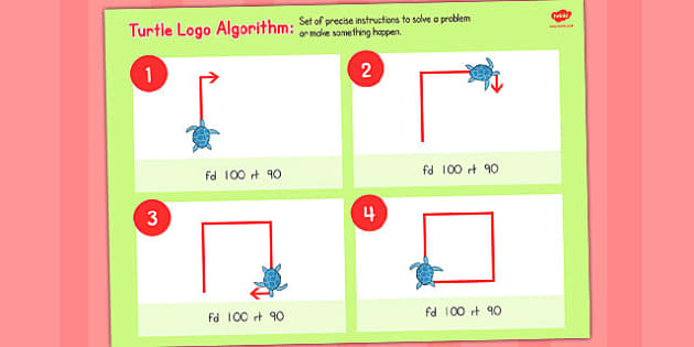 Turtle Logo Algorithm Computing Curriculum Vocabulary Poster