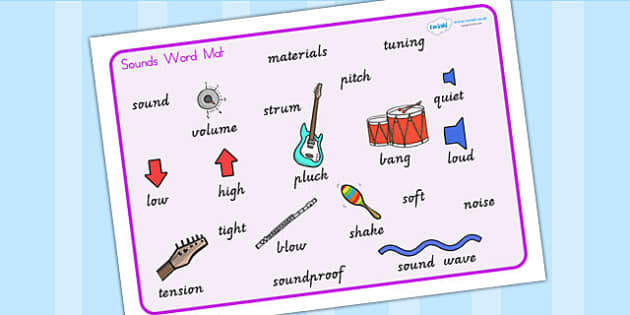 Sounds Word Mat - sounds, hearing, feelings, ourselves, senses
