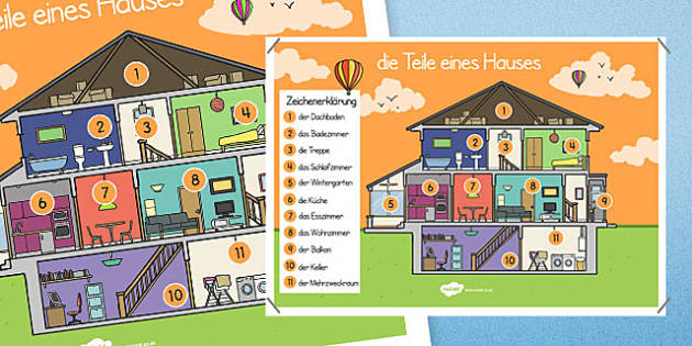 die Teile eines Hauses Poster German - german, parts, house, parts of a house, poster, display