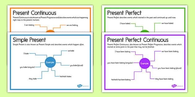 Present Tenses Posters - present tense, posters, display, display posters, present, tenses