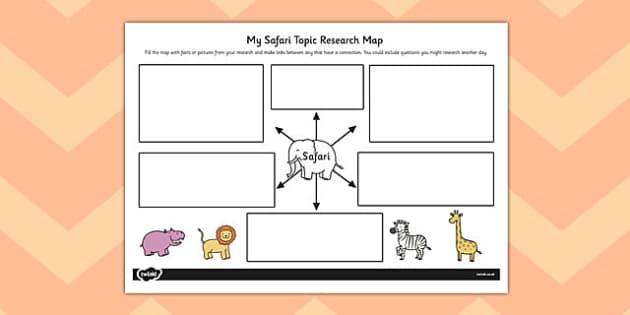 Safari Topic Research Map - research map, safari, research, map
