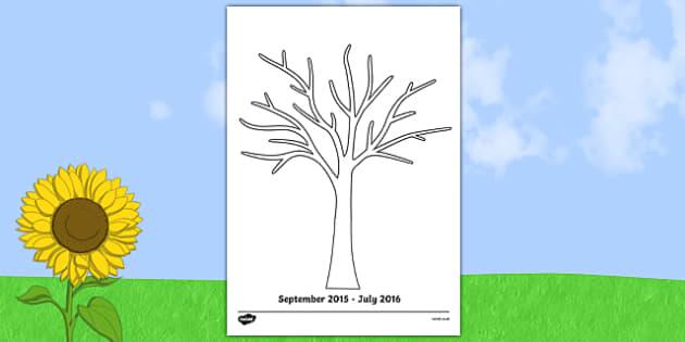 Class Thumbprint Tree Template - class, thumbprint, tree, template, thumbprint tree
